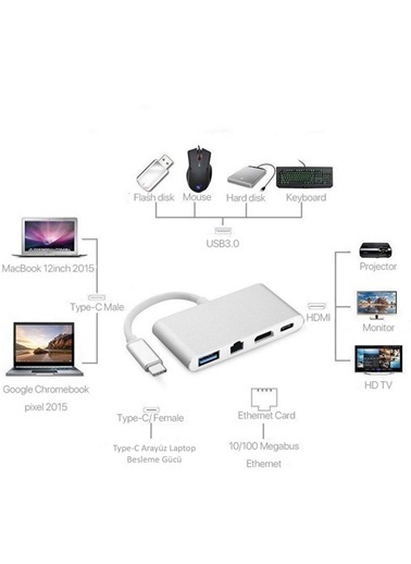 Techmaster Techmaster Type-C HDMI 4K RJ45 Gigabit Ethernet Type-C Usb 3.0 Şarj Girişli Renkli